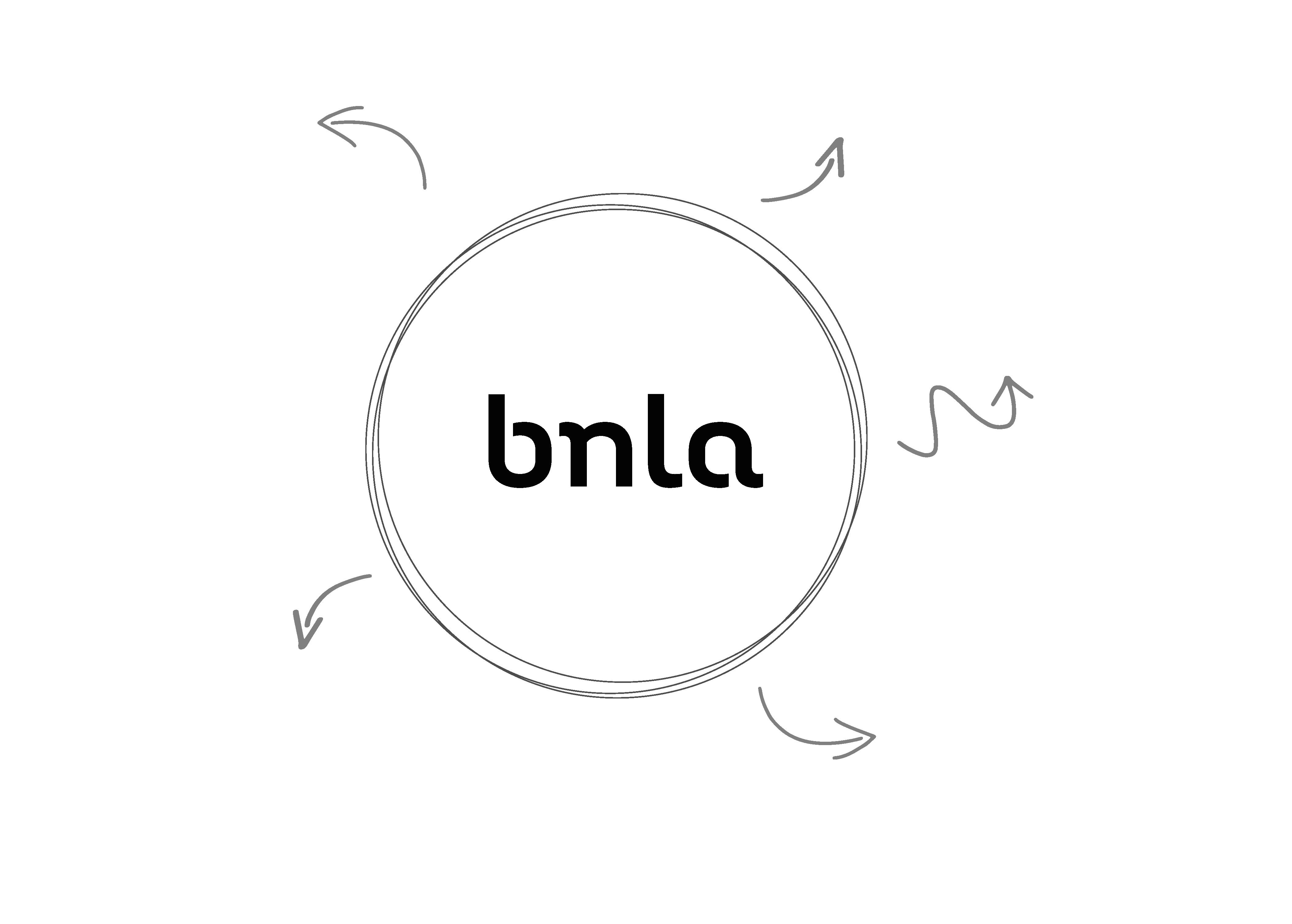 Diagram van kwaliteiten BNLA